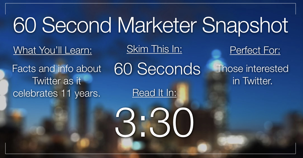 27 Amazing Facts About Twitter Every Marketer Should Know.