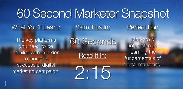 Essential Elements of a Successful Digital Marketing Campaign